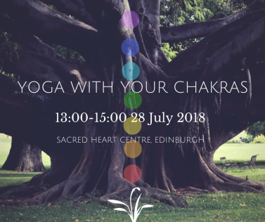 Yoga with your chakras copy
